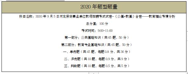 2020年济南市历城区教育体育系统教师招聘考情分析  第1张